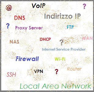 Glossario termini connessione di rete
