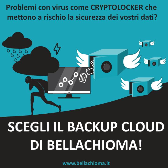 Servizio backup cloud